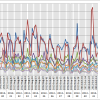 ATNIX: Australian Twitter News Index, Week 41/2012