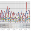 ATNIX: Australian Twitter News Index, Week 42/2012