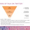 Layers of Communication on Twitter