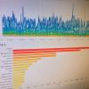 Rebooting ATNIX, using MySQL and Tableau