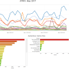 ATNIX: Australian Twitter News Index, May 2017