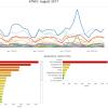 ATNIX: Australian Twitter News Index, August 2017