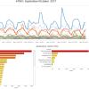 ATNIX: Australian Twitter News Index, September/October 2017