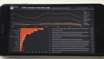 Now Live: The Australian Twitter News Index as a Dashboard