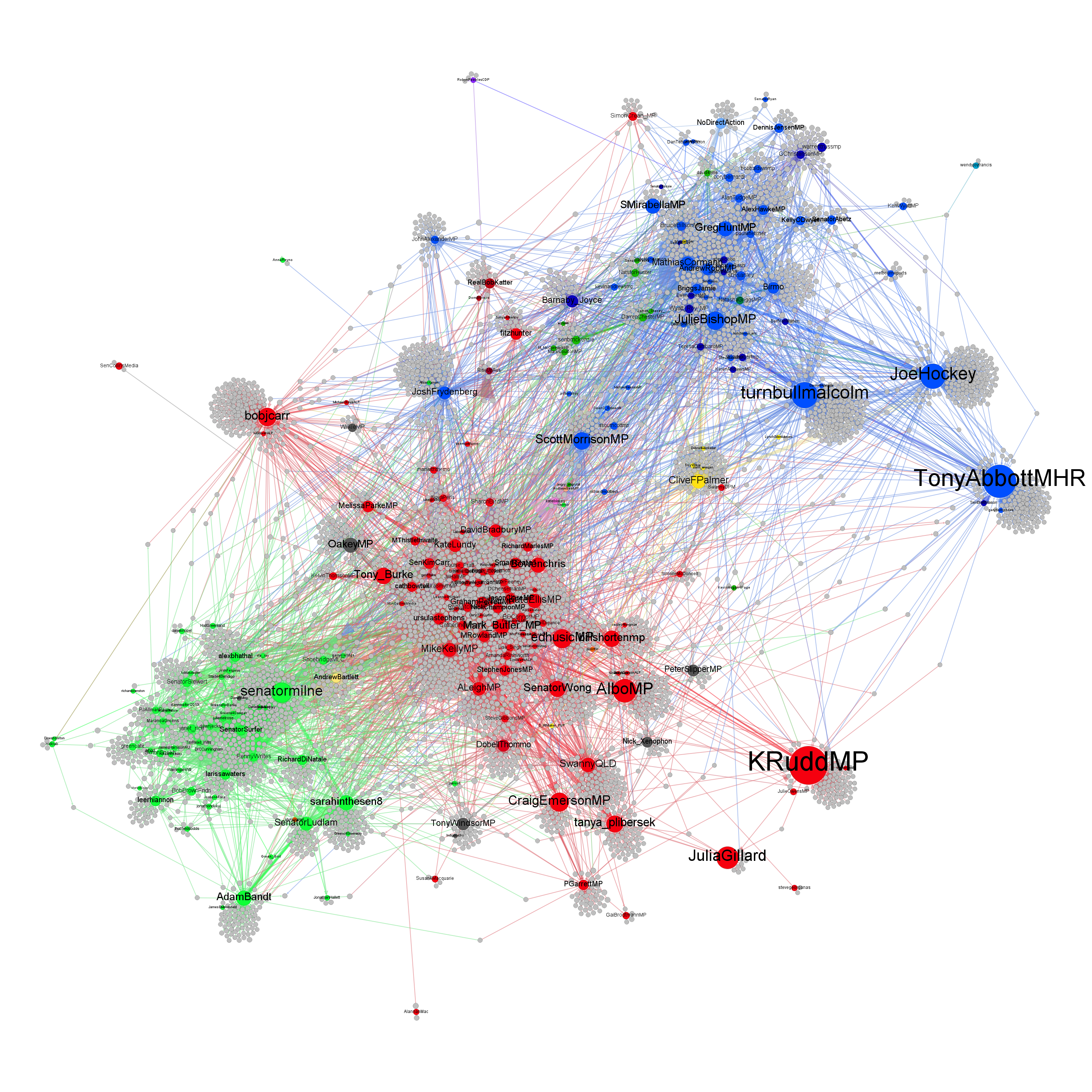 #ausvotes: Networks of Interaction on Twitter - Mapping ...